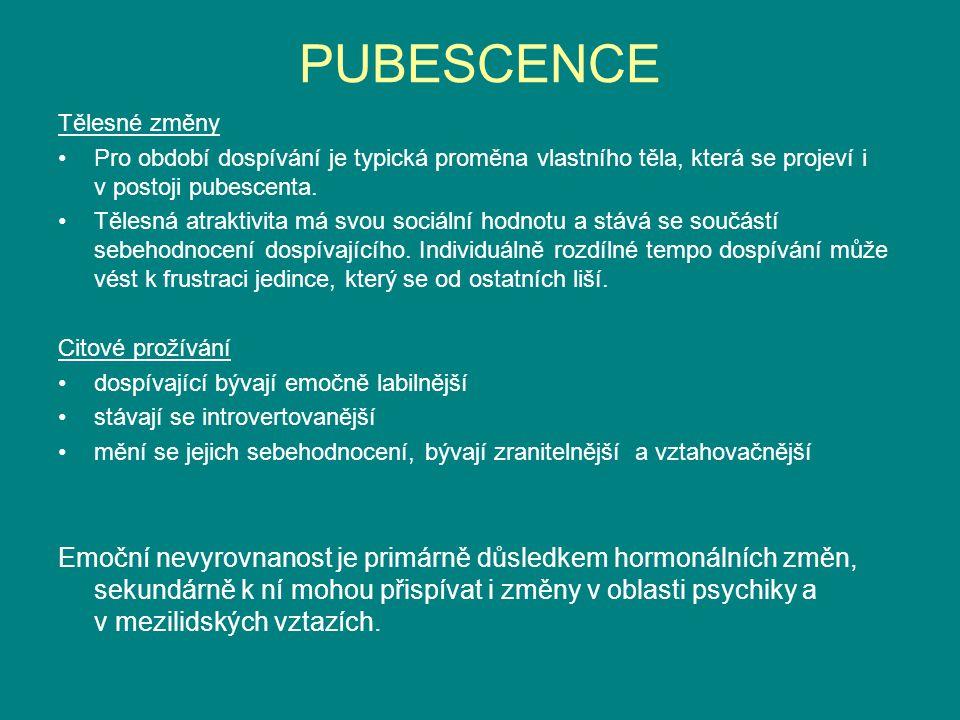 PUBESCENCE Tělesné změny. Pro období dospívání je typická proměna vlastního těla, která se projeví i v postoji pubescenta.