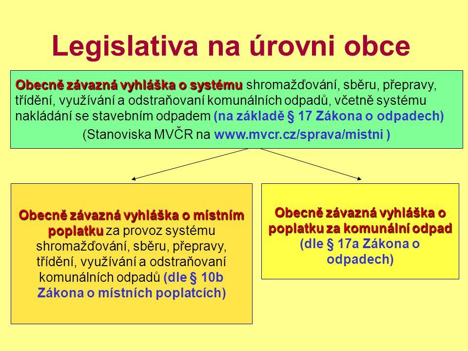 Legislativa na úrovni obce