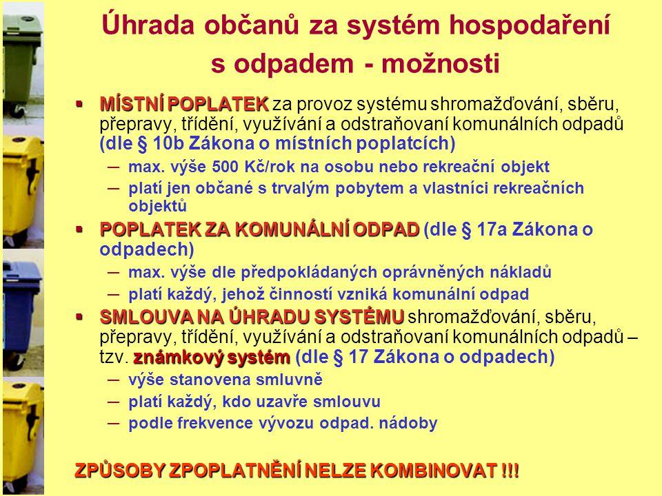 Úhrada občanů za systém hospodaření s odpadem - možnosti