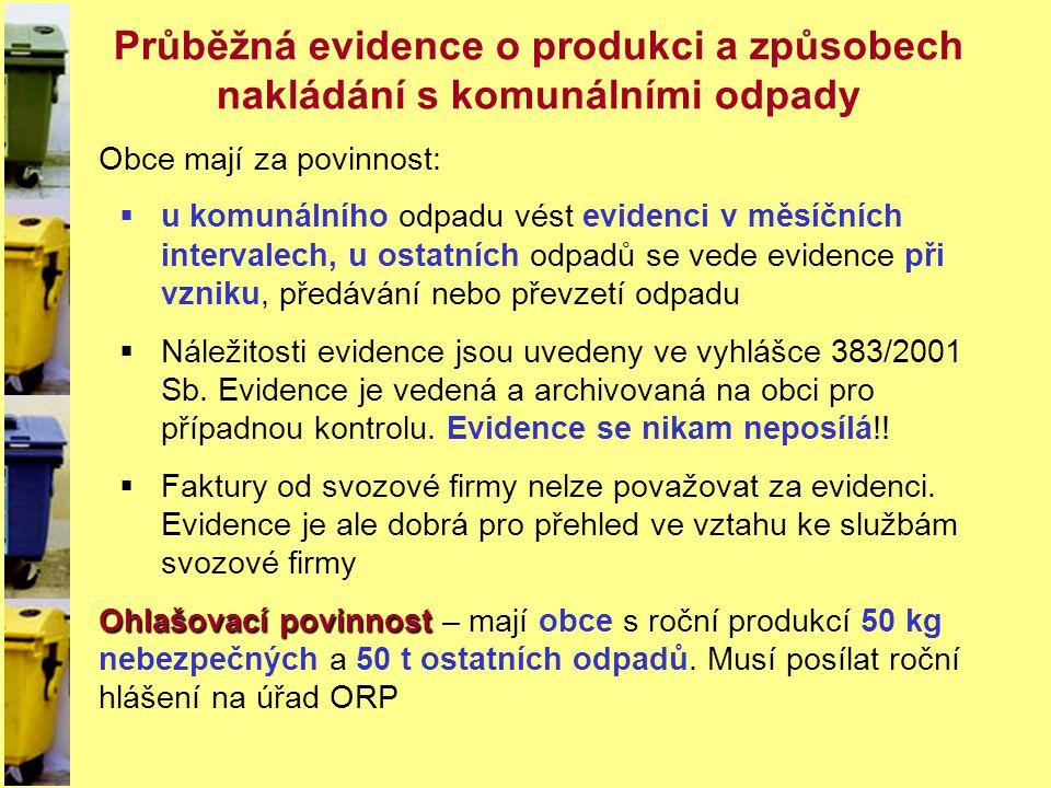 Průběžná evidence o produkci a způsobech nakládání s komunálními odpady