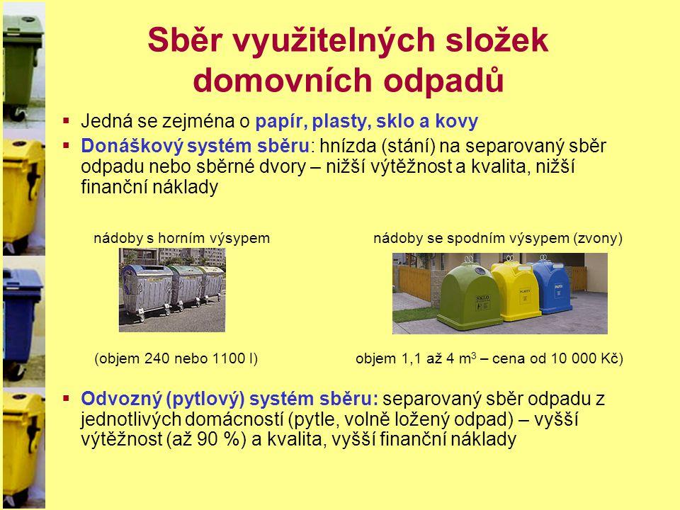 Sběr využitelných složek domovních odpadů