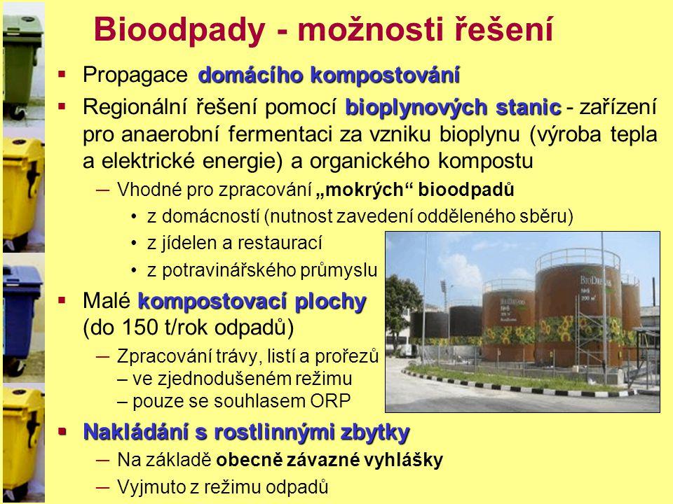 Bioodpady - možnosti řešení