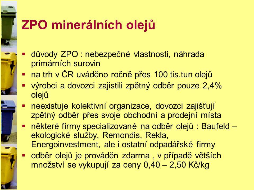 ZPO minerálních olejů důvody ZPO : nebezpečné vlastnosti, náhrada primárních surovin. na trh v ČR uváděno ročně přes 100 tis.tun olejů.