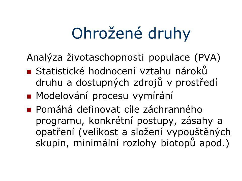 Ohrožené druhy Analýza životaschopnosti populace (PVA)