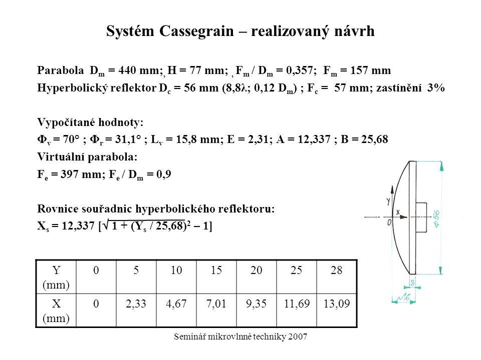 Systém Cassegrain – realizovaný návrh