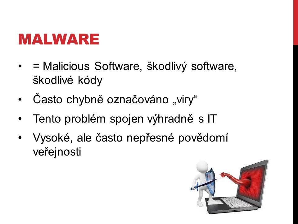 Malware = Malicious Software, škodlivý software, škodlivé kódy