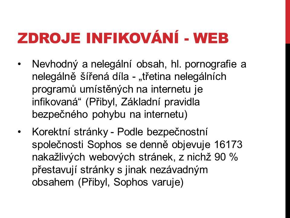 Zdroje infikování - web