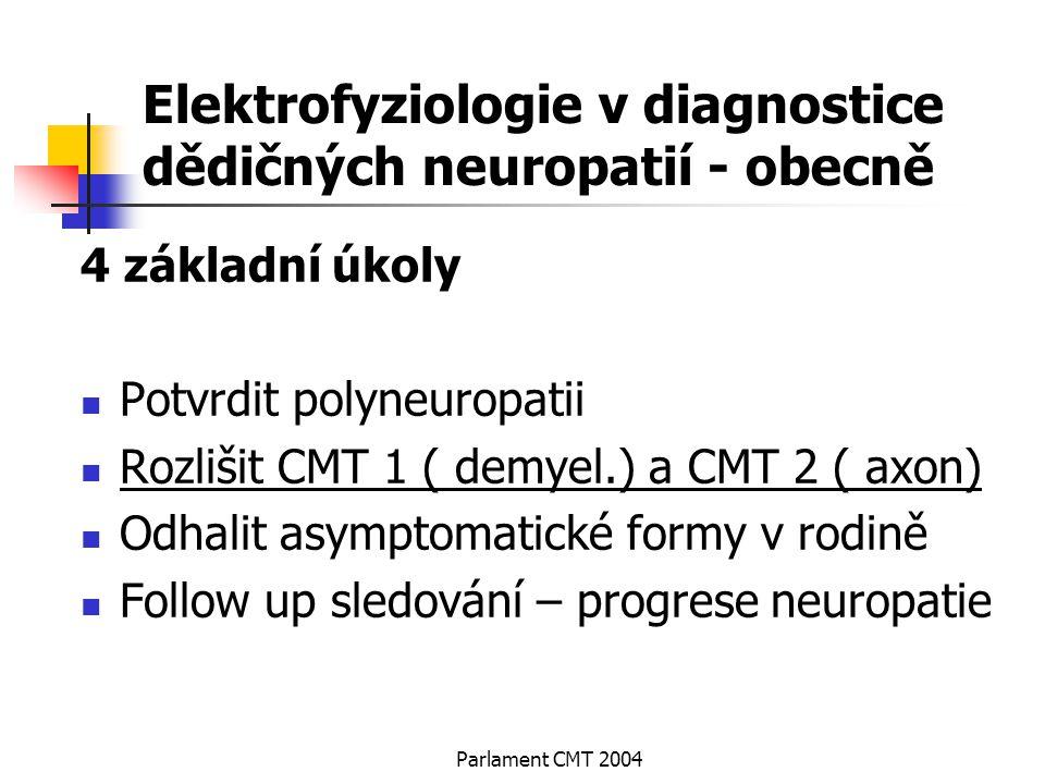 Elektrofyziologie v diagnostice dědičných neuropatií - obecně