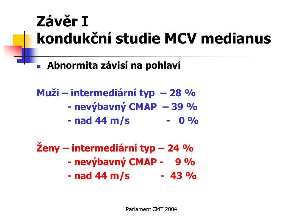 Závěr I kondukční studie MCV medianus