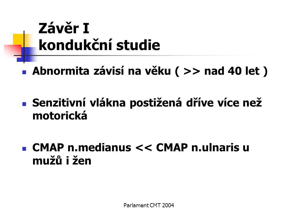 Závěr I kondukční studie