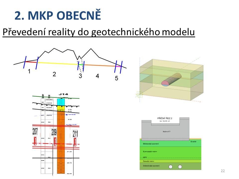 2. MKP OBECNĚ Převedení reality do geotechnického modelu