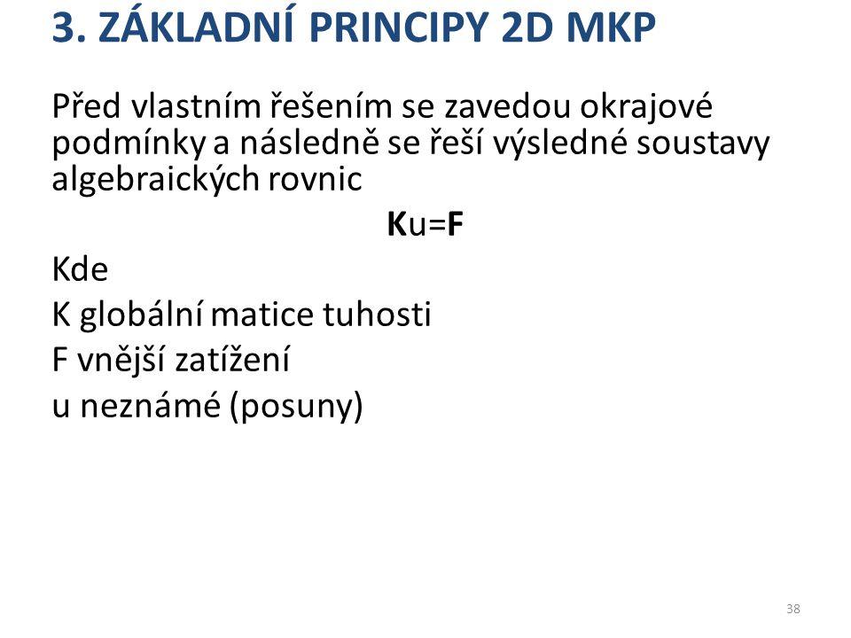 3. ZÁKLADNÍ Principy 2D MKP