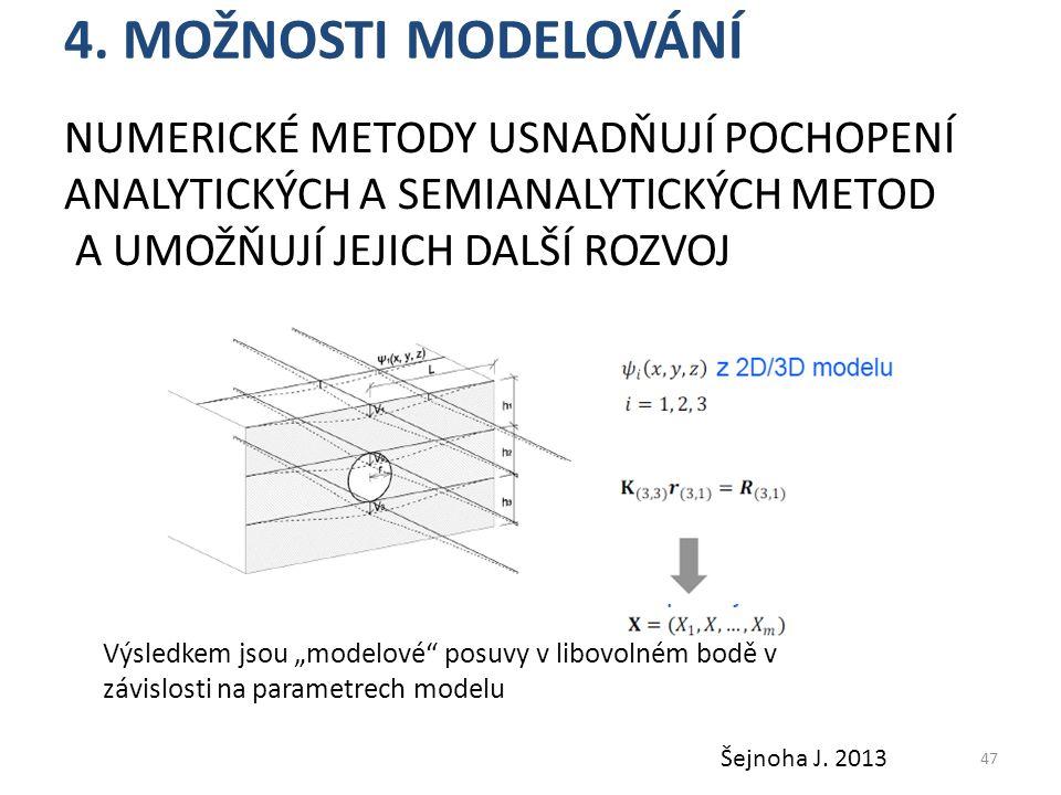 4. Možnosti modelování Numerické metody usnadňují pochopení analytických a semianalytických metod a umožňují jejich další rozvoj.