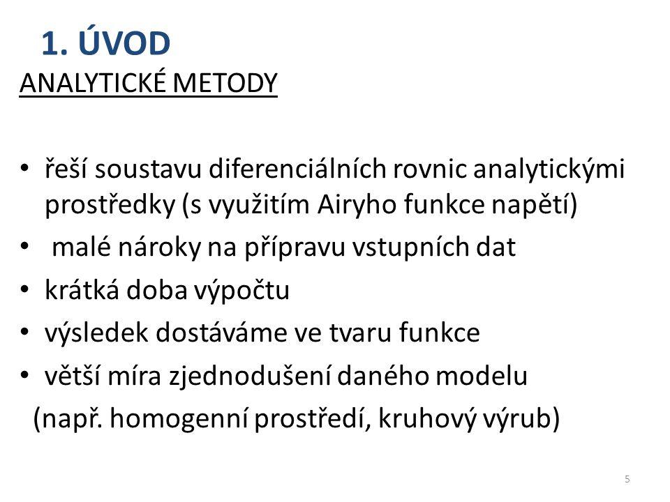 1. ÚVOD Analytické metody