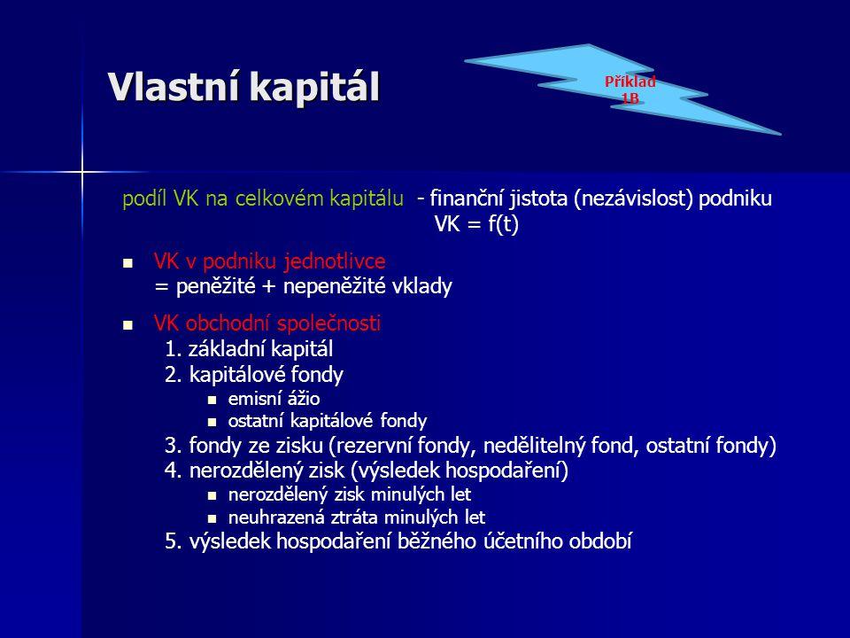 Vlastní kapitál Příklad 1B. podíl VK na celkovém kapitálu - finanční jistota (nezávislost) podniku.