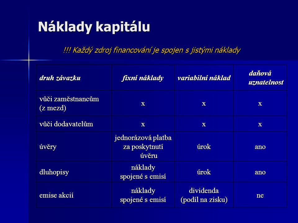Náklady kapitálu !!! Každý zdroj financování je spojen s jistými náklady. druh závazku. fixní náklady.