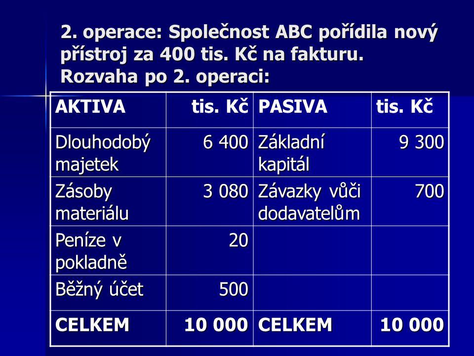 2. operace: Společnost ABC pořídila nový přístroj za 400 tis