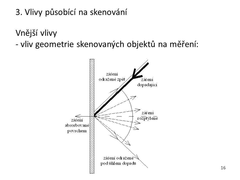 3. Vlivy působící na skenování