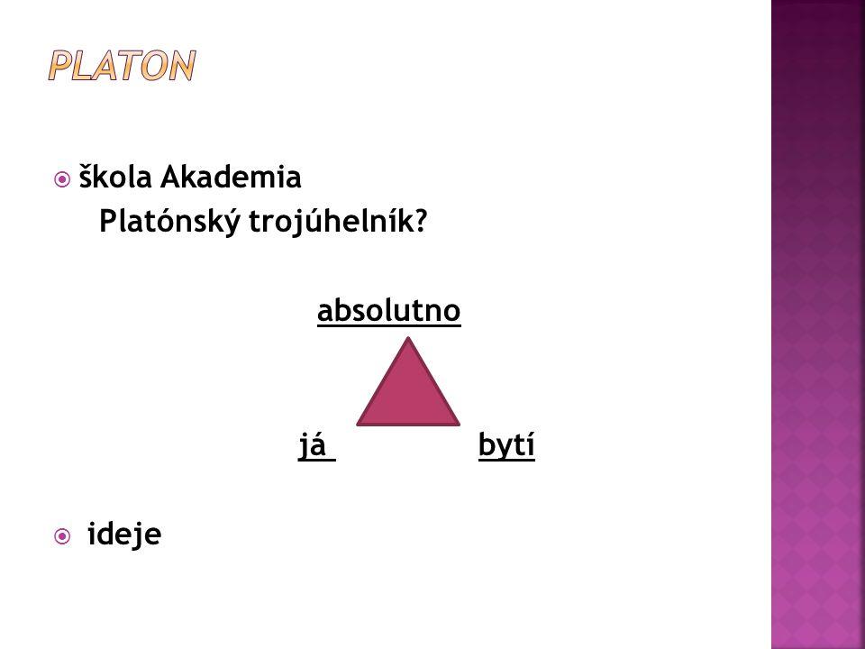 Platon škola Akademia Platónský trojúhelník absolutno já bytí ideje