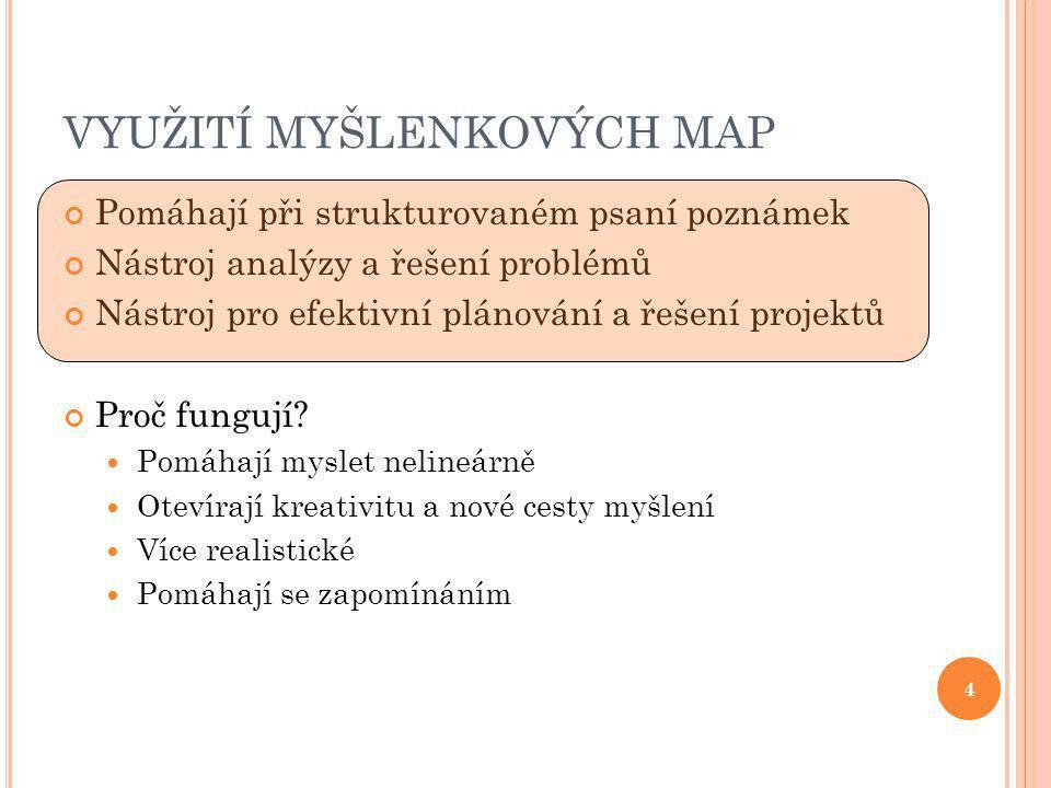 VYUŽITÍ MYŠLENKOVÝCH MAP