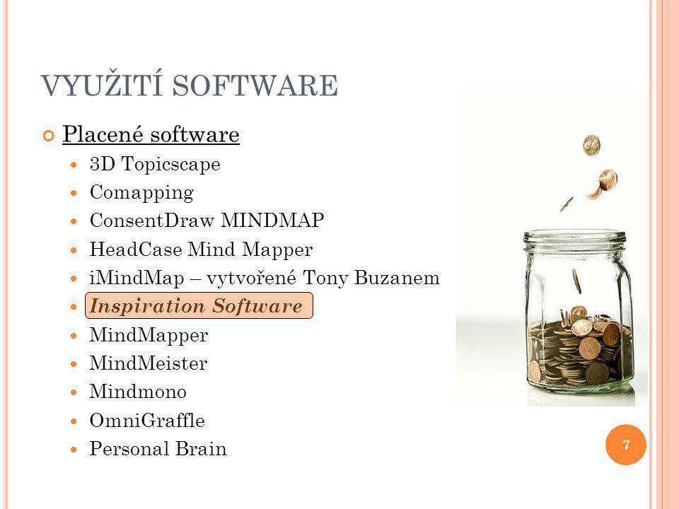 VYUŽITÍ SOFTWARE Placené software 3D Topicscape Comapping