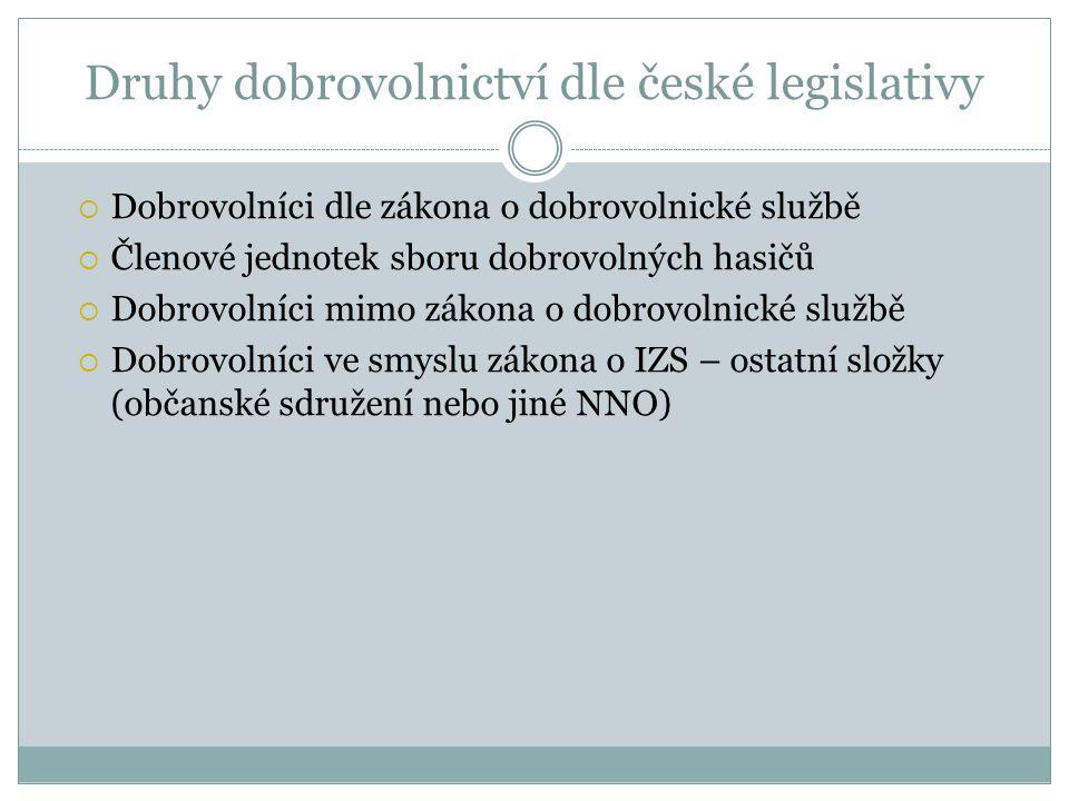 Druhy dobrovolnictví dle české legislativy