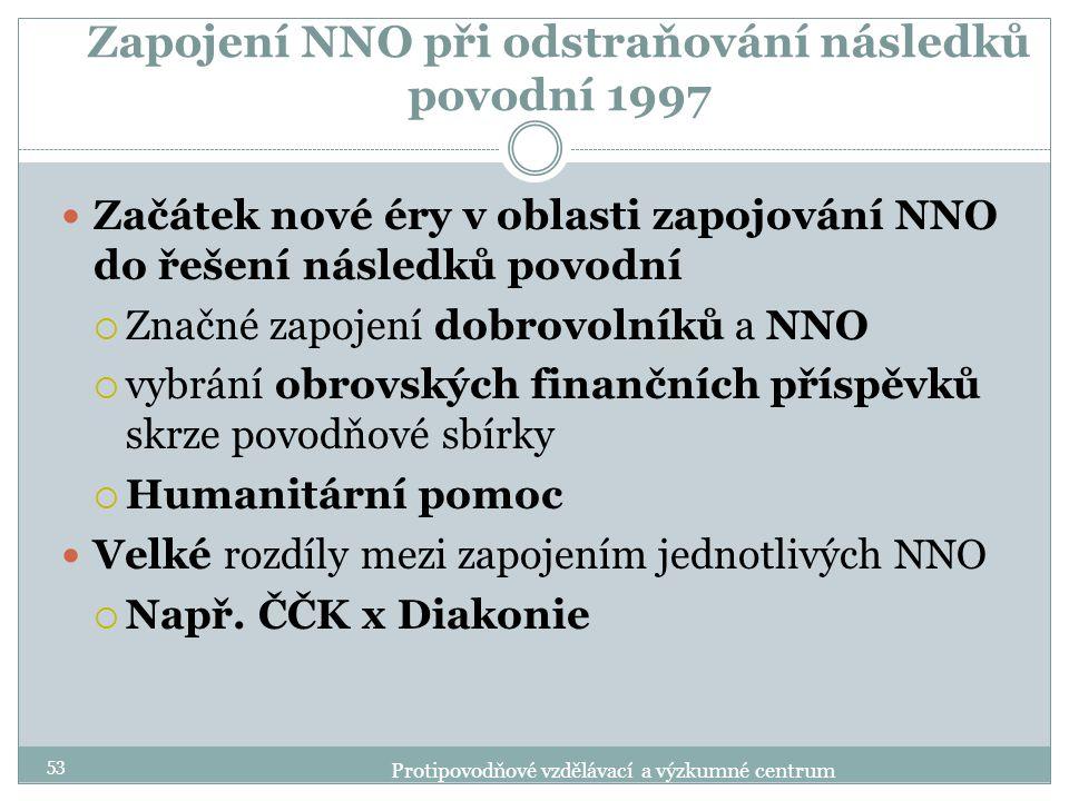 Zapojení NNO při odstraňování následků povodní 1997
