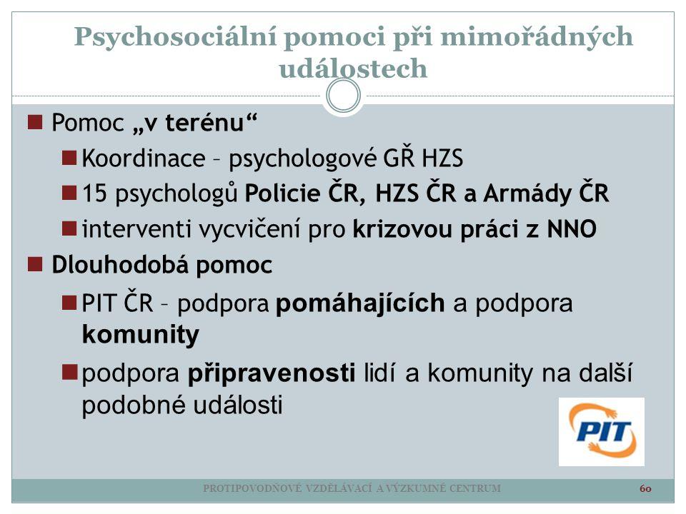 Psychosociální pomoci při mimořádných událostech