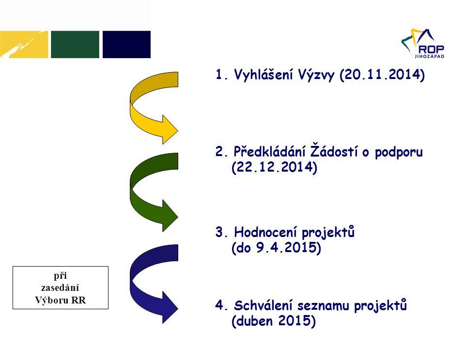 2. Předkládání Žádostí o podporu (22.12.2014)