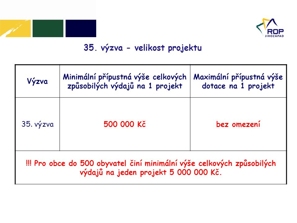 35. výzva - velikost projektu
