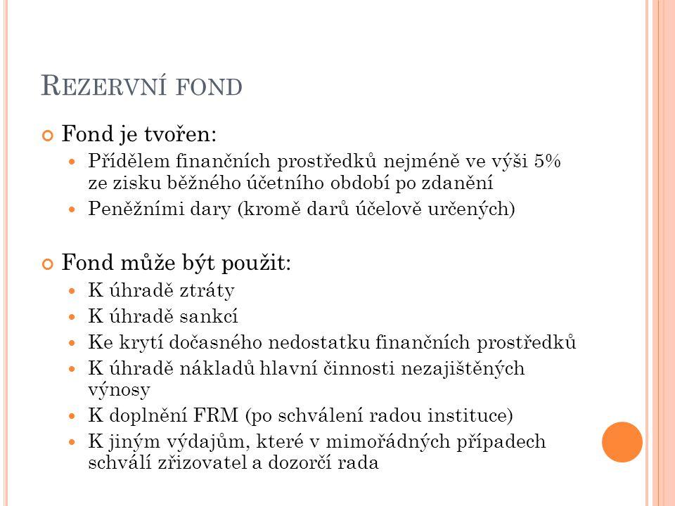 Rezervní fond Fond je tvořen: Fond může být použit: