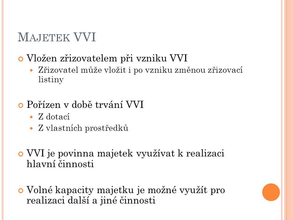 Majetek VVI Vložen zřizovatelem při vzniku VVI