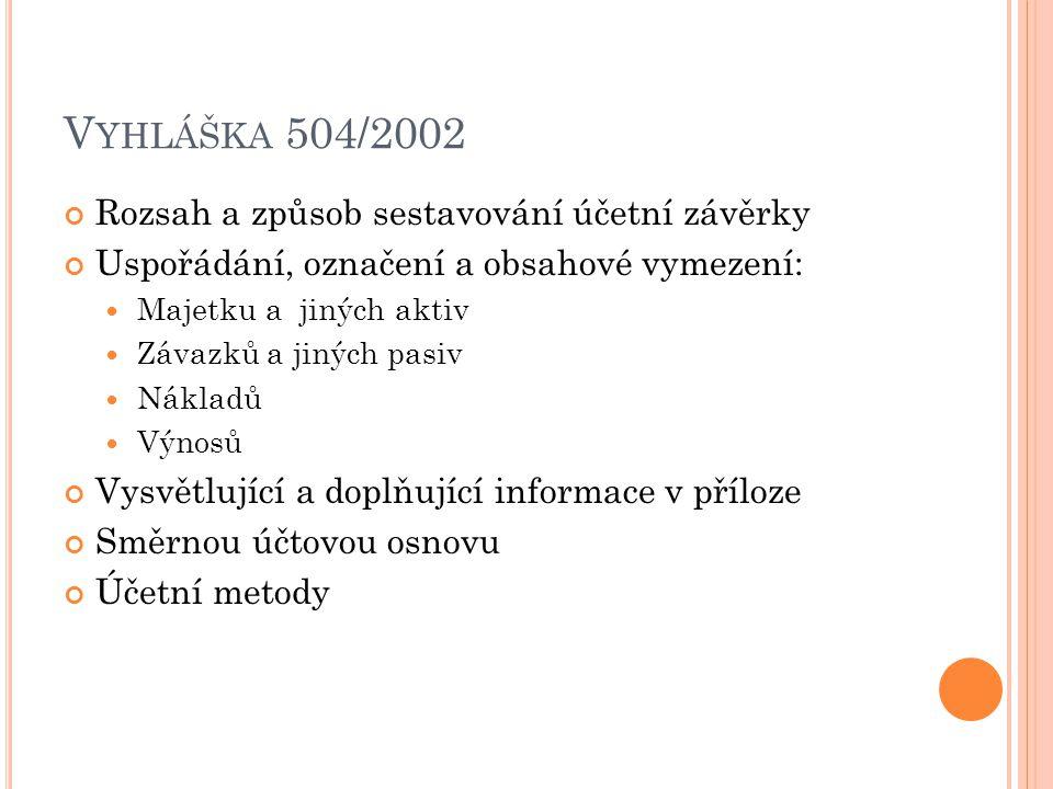 Vyhláška 504/2002 Rozsah a způsob sestavování účetní závěrky