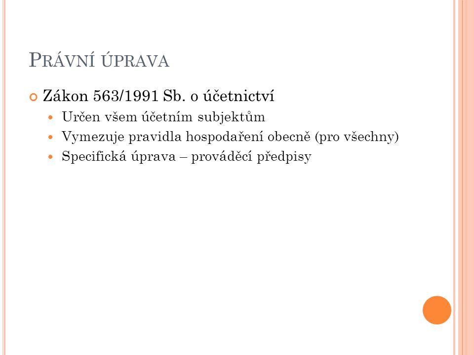 Právní úprava Zákon 563/1991 Sb. o účetnictví