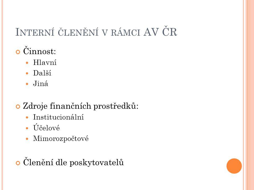 Interní členění v rámci AV ČR