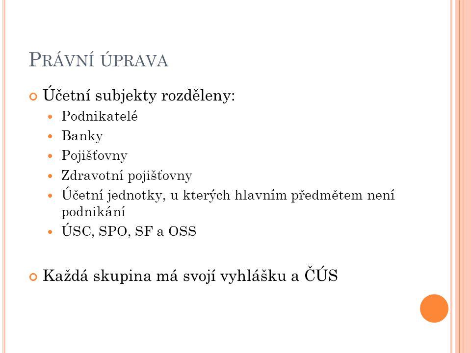 Právní úprava Účetní subjekty rozděleny: