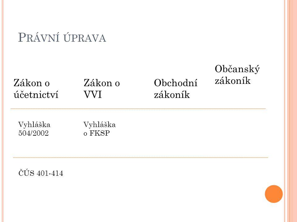 Právní úprava Občanský zákoník Zákon o účetnictví Zákon o VVI