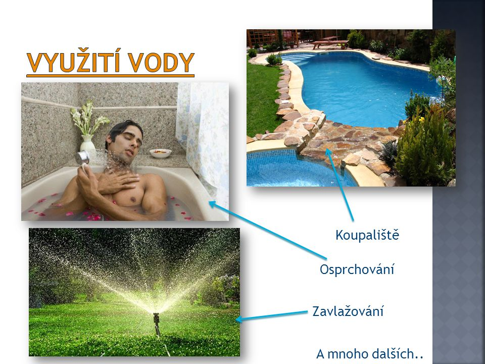 Využití vody Koupaliště Osprchování Zavlažování A mnoho dalších..