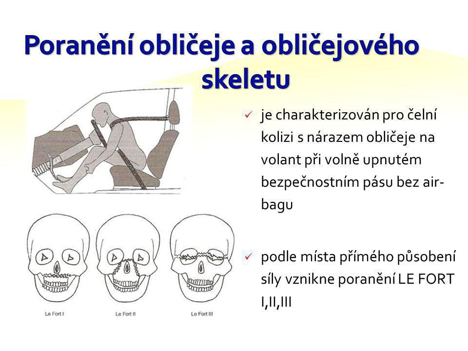 Poranění obličeje a obličejového skeletu