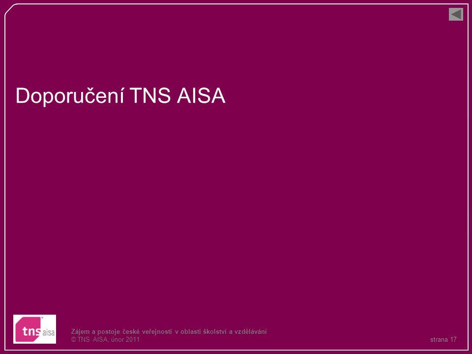 Doporučení TNS AISA