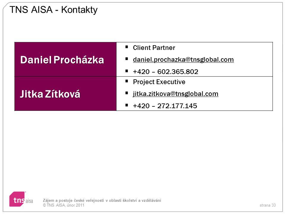 Daniel Procházka Jitka Zítková TNS AISA - Kontakty Client Partner