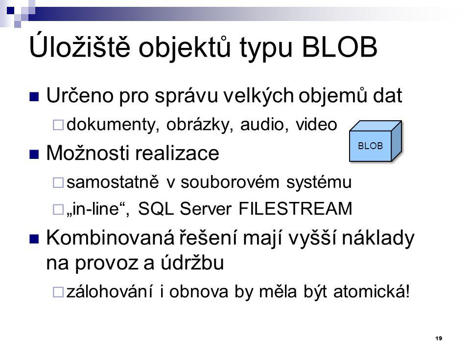Úložiště objektů typu BLOB