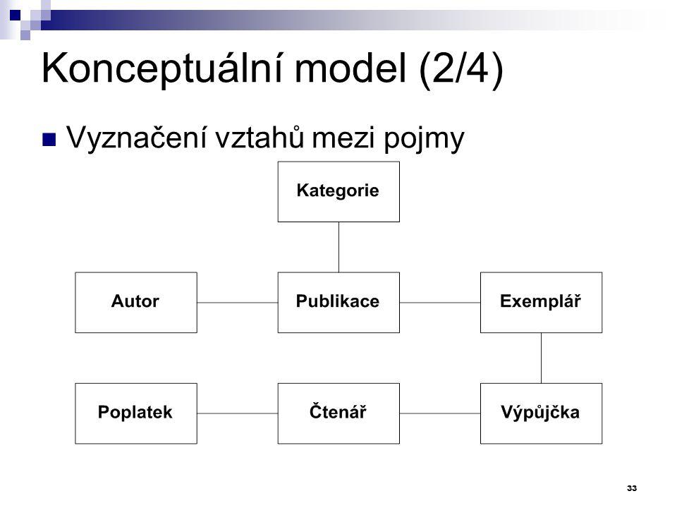 Konceptuální model (2/4)