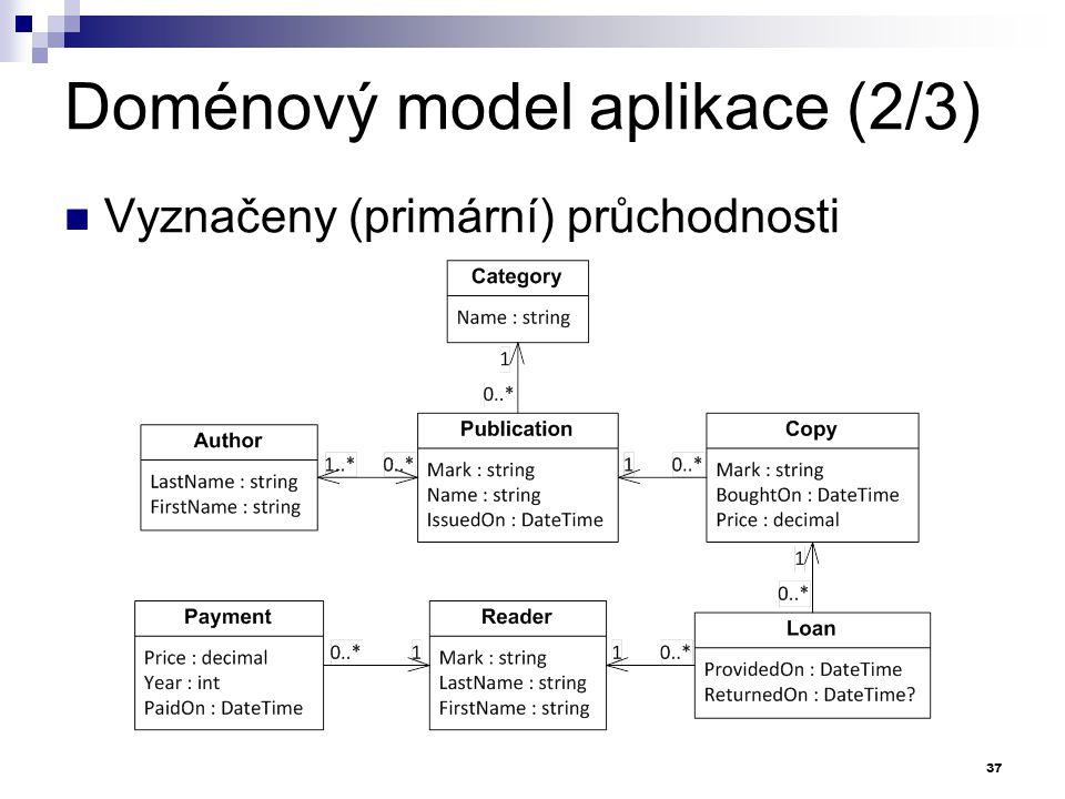 Doménový model aplikace (2/3)