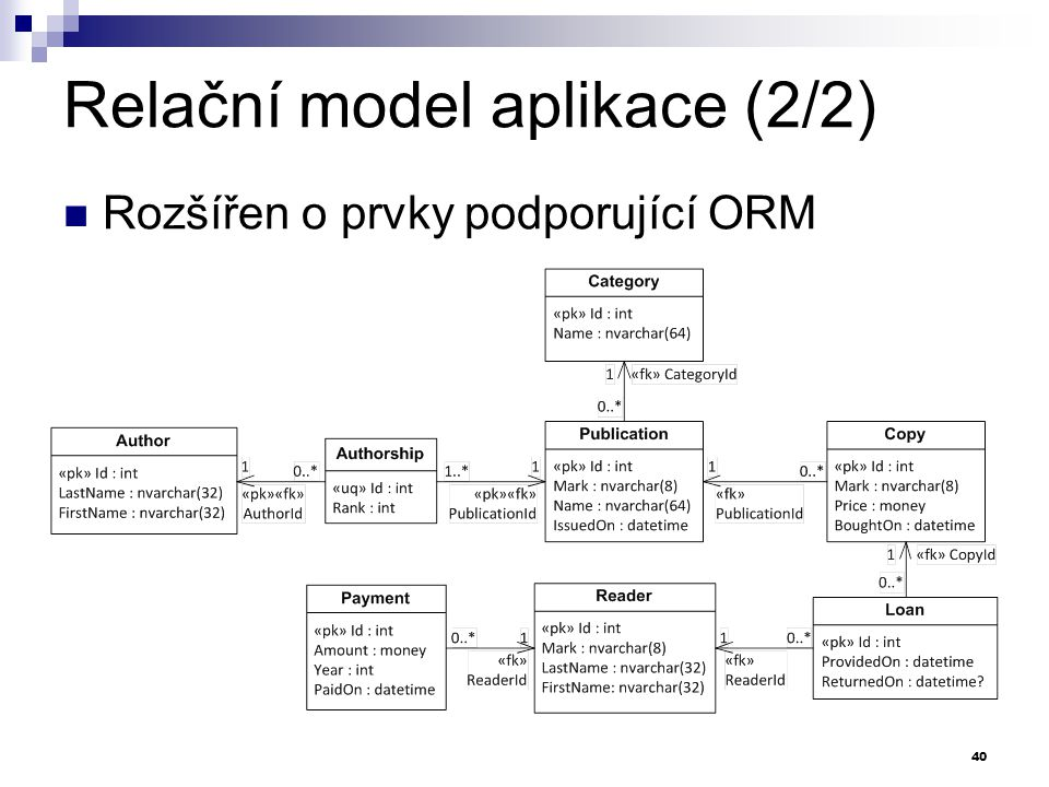 Relační model aplikace (2/2)