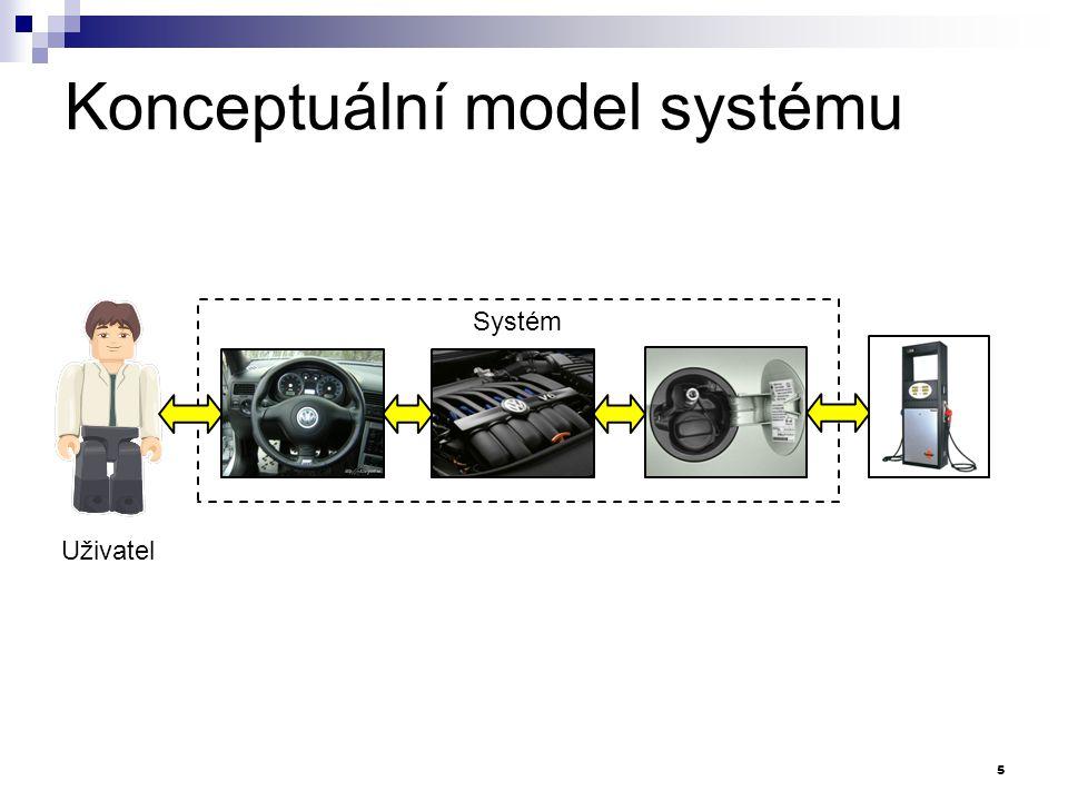 Konceptuální model systému
