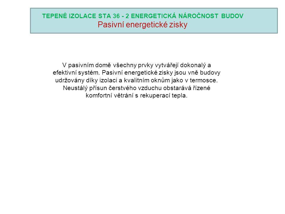 TEPENÉ IZOLACE STA 36 - 2 ENERGETICKÁ NÁROČNOST BUDOV Pasivní energetické zisky