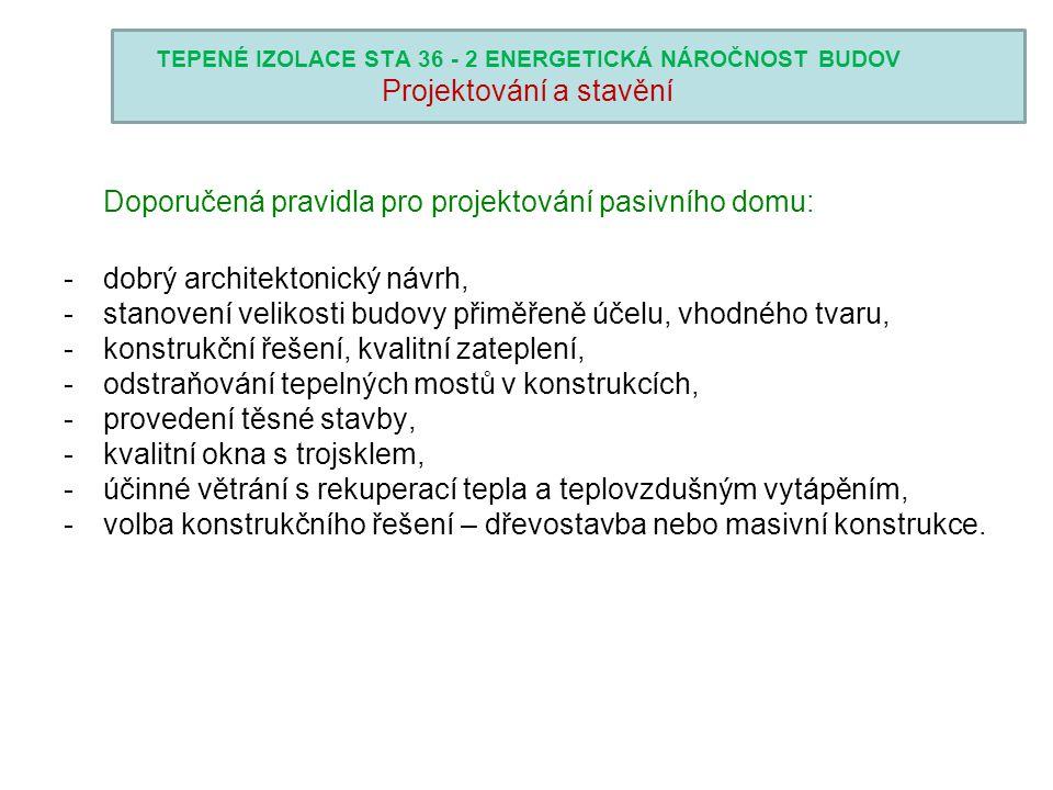 Doporučená pravidla pro projektování pasivního domu:
