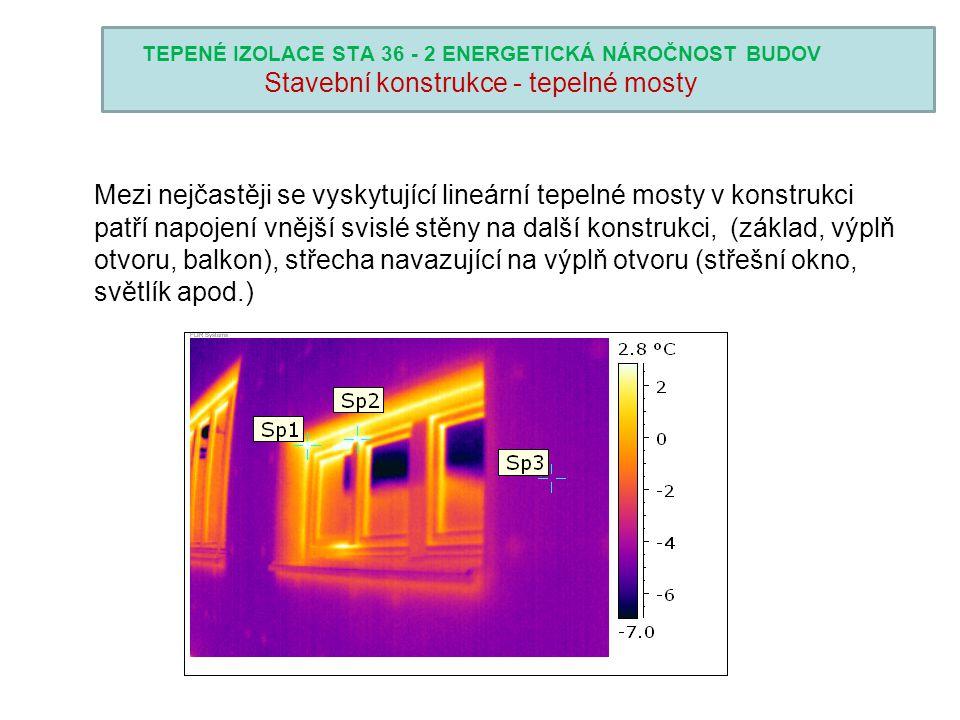 TEPENÉ IZOLACE STA 36 - 2 ENERGETICKÁ NÁROČNOST BUDOV Stavební konstrukce - tepelné mosty