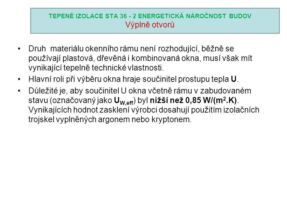TEPENÉ IZOLACE STA 36 - 2 ENERGETICKÁ NÁROČNOST BUDOV Výplně otvorů